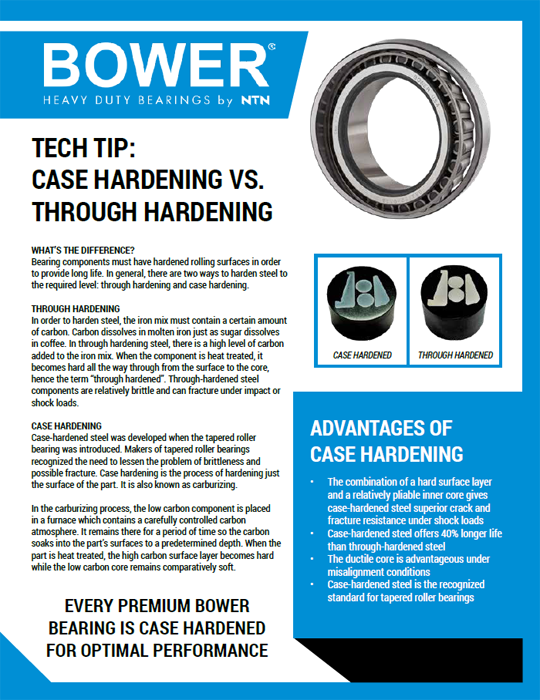 Heavy duty BOWER bearings by NTN