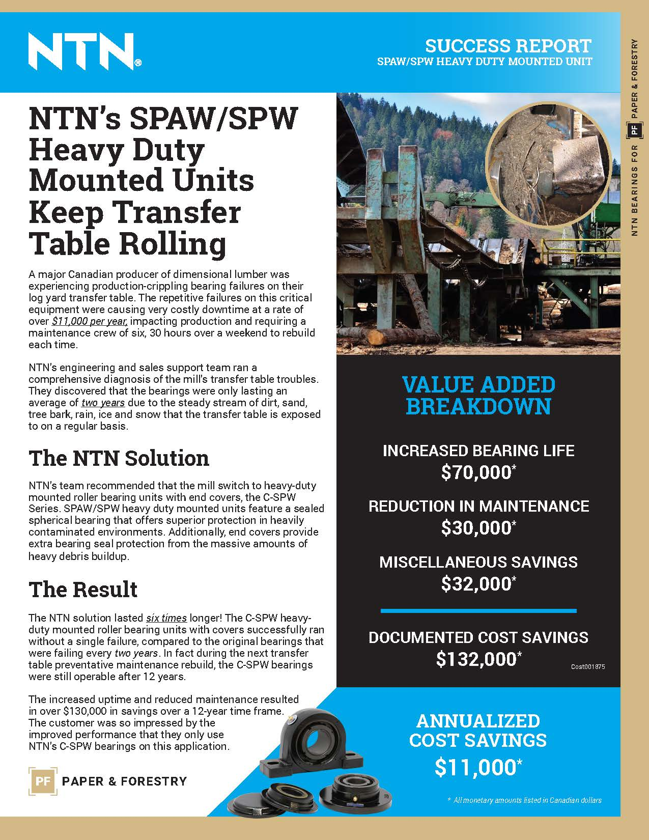 NTN SPAW/SPW heavy duty mounted bearing units transfer table