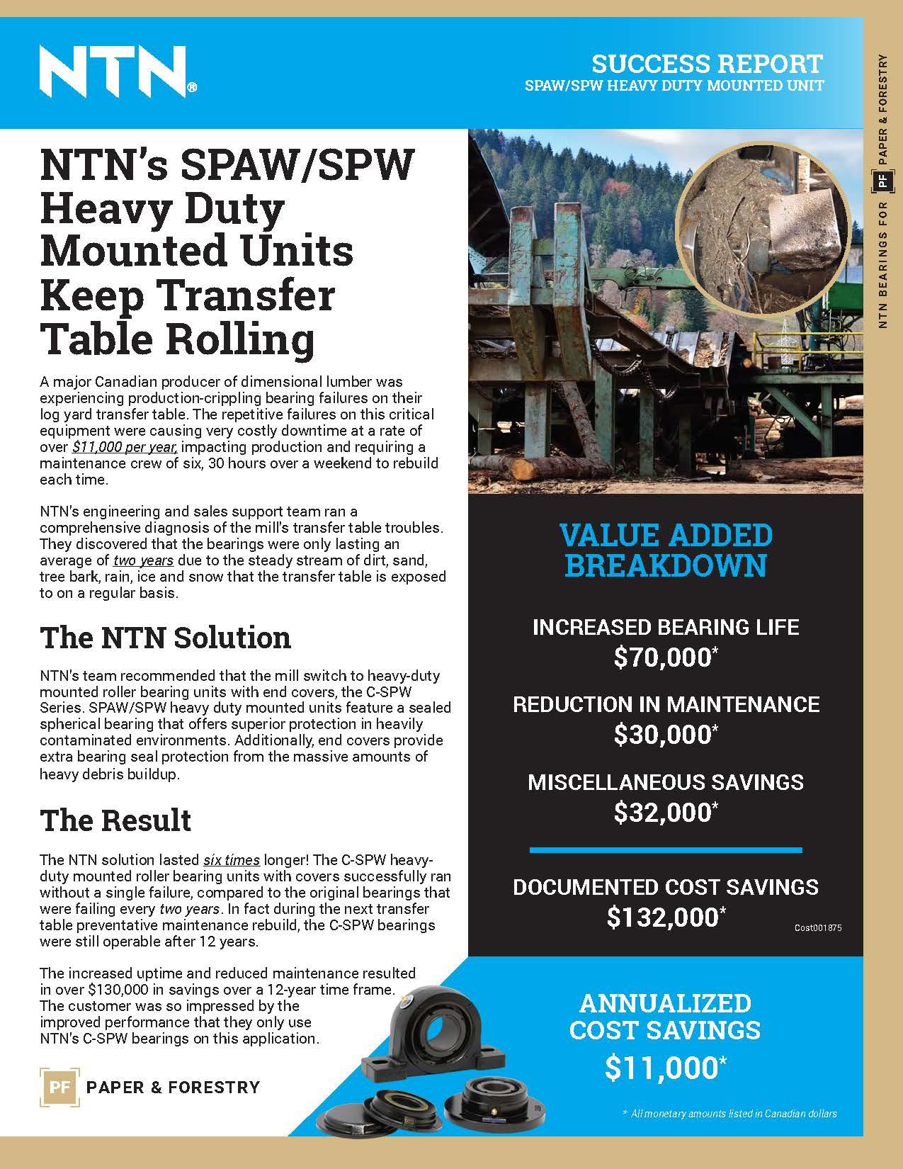 NTN SPAW/SPW heavy duty mounted bearing units transfer table