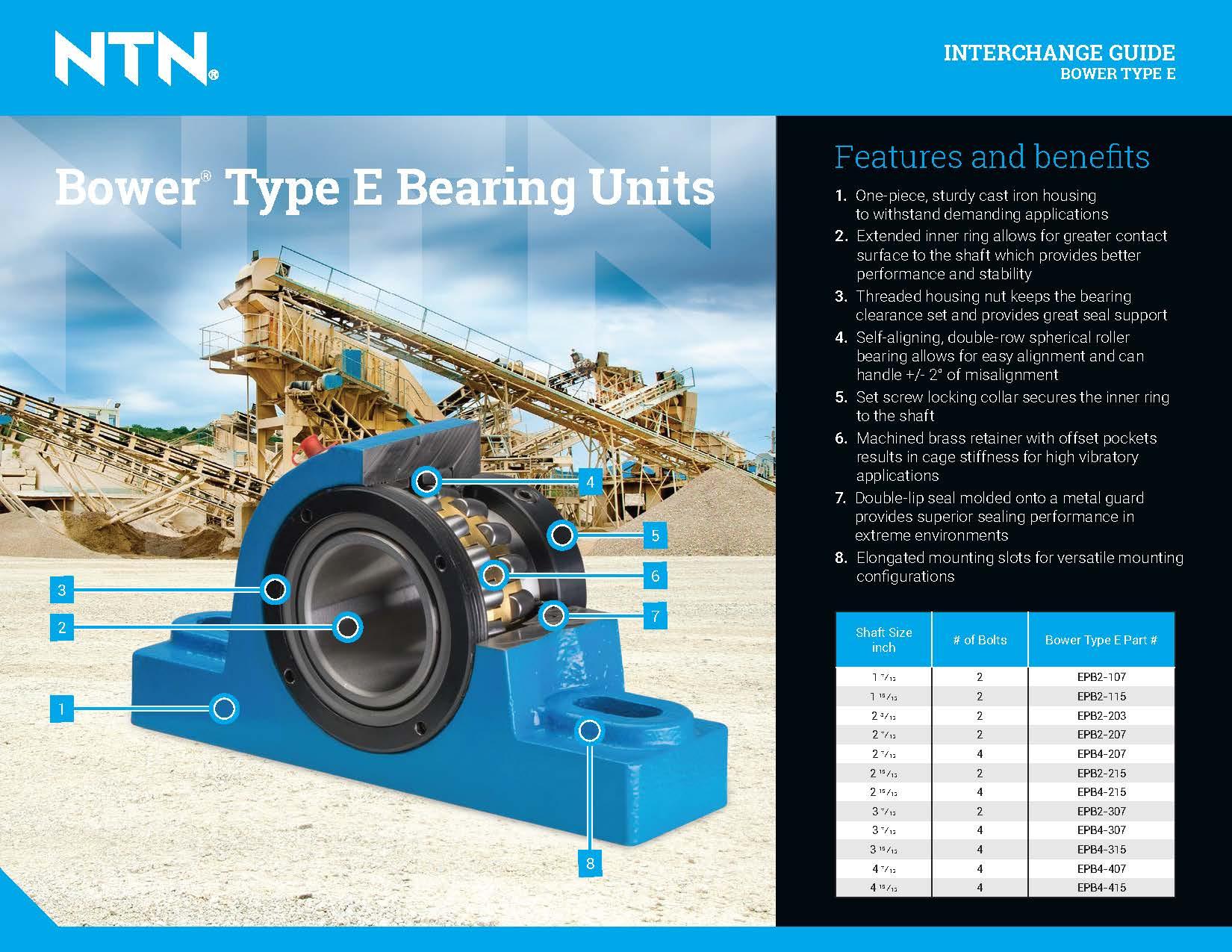 NTN BowerTypeEInterchange https://ntn.ca/wp content/uploads///NTN Bower Type E Interchange.pdf