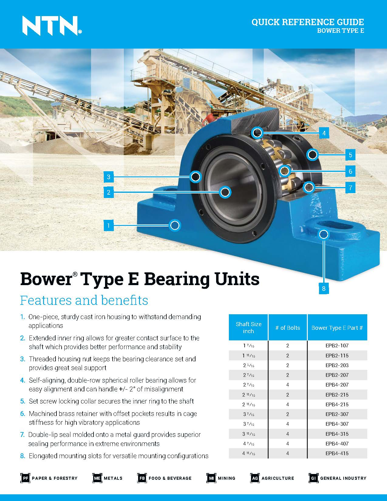 BowerTypeEQuickReferenceGuide https://ntn.ca/wp content/uploads///NTN Bower Type E Quick Ref Guide.pdf