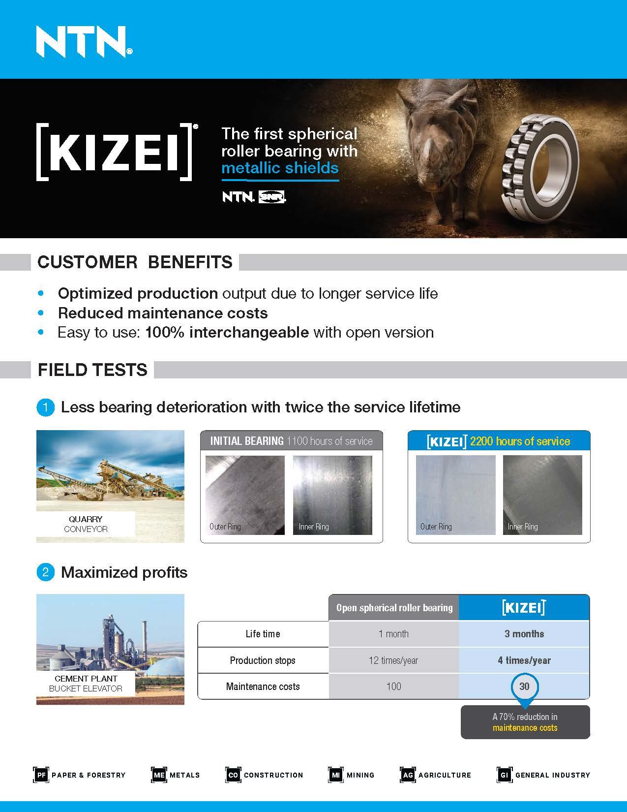 KIZEI https://ntn.ca/wp content/uploads///NTN KIZEI Spherical Roller Bearing Quick Reference Guide.pdf